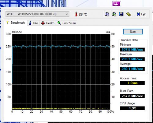 HDTune Benchmark WDC     WD10SPZX-08Z10
